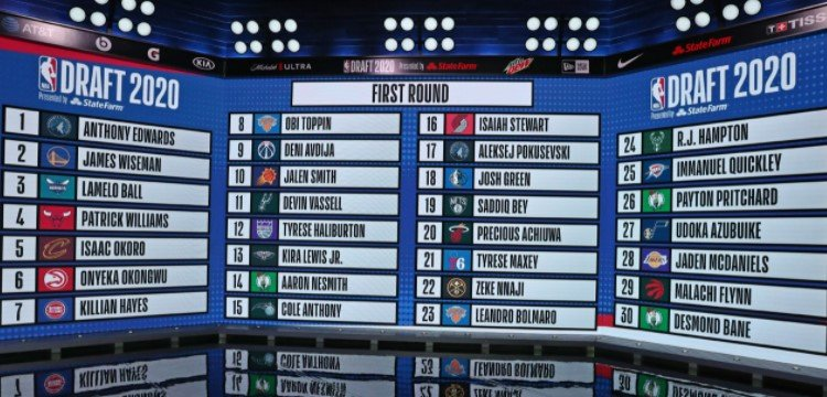 A Look at Betting on the 2021 NBA Draft