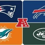 AFC EAST DIVISION ODDS BREAKDOWN AND PICKS