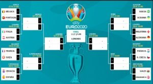 EURO 2020 Knockout Stage